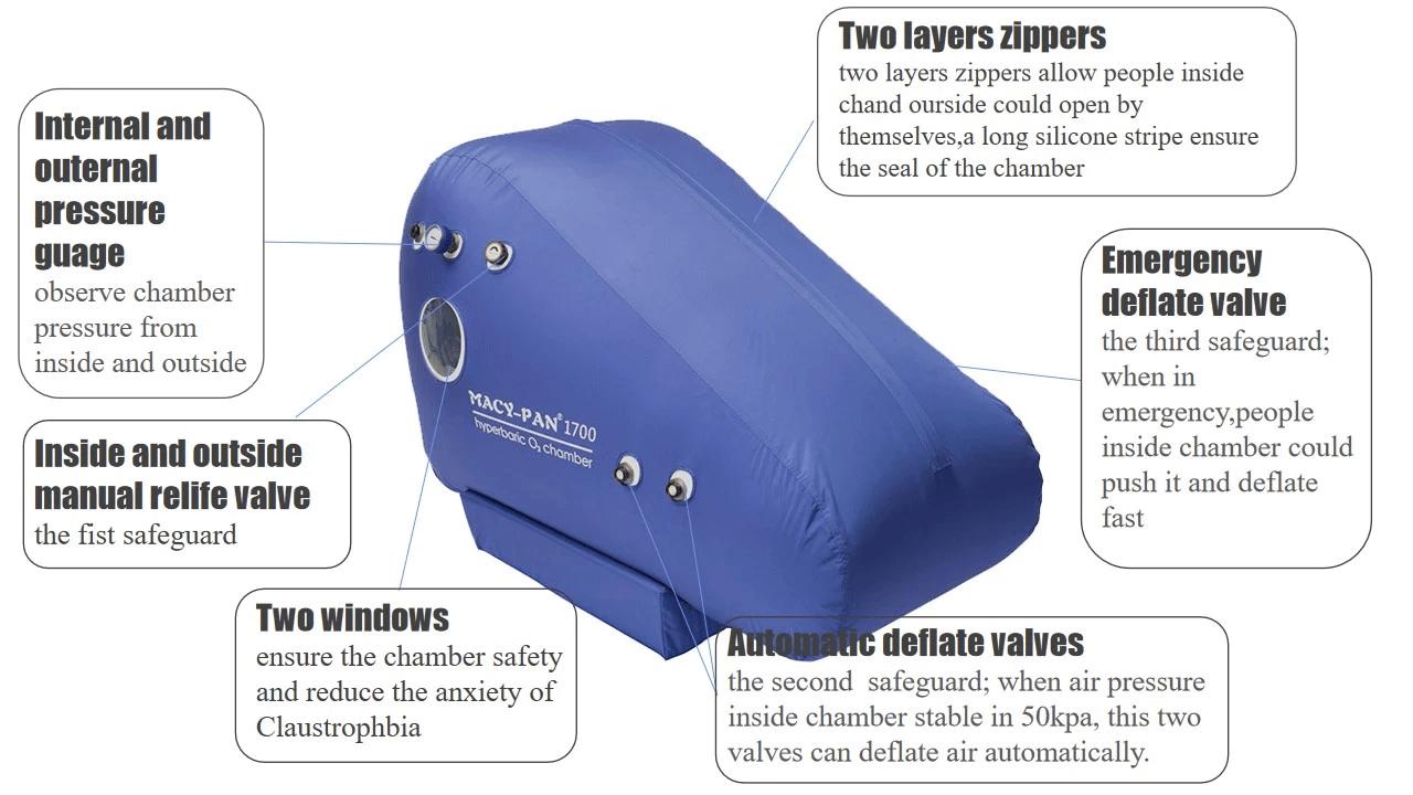 st1700-sitting-hyperbaric-oxygen-chambers-anti-virus-detail-02