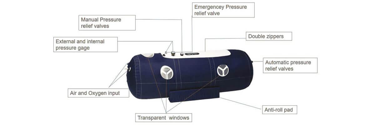 st801-hyperbaric-oxygen-chambers-anti-virus-detail-02