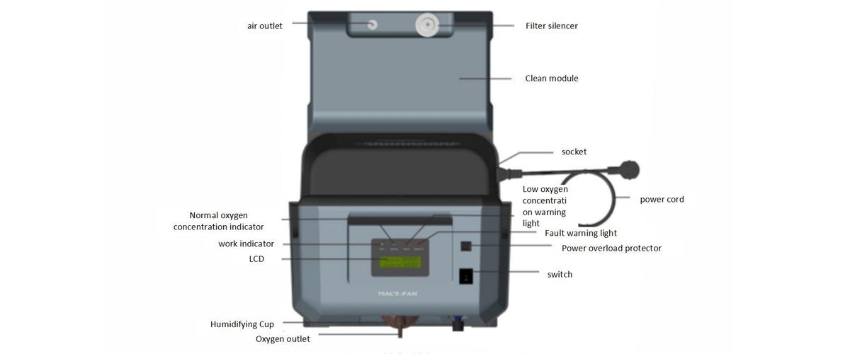 oxygen-concentrator-bo-series-02